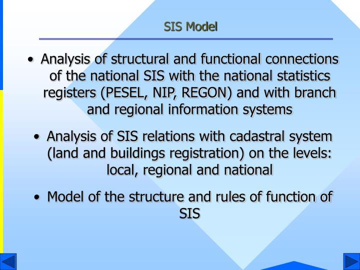 SIS Model