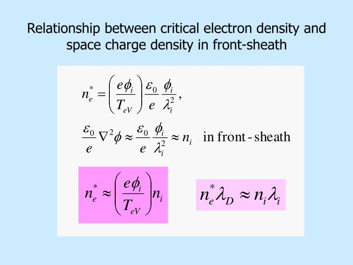 Relationship between critical electron density and space charge density in front-sheath