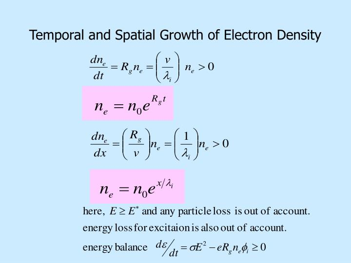 Temporal and Spatial Growth of Electron Density