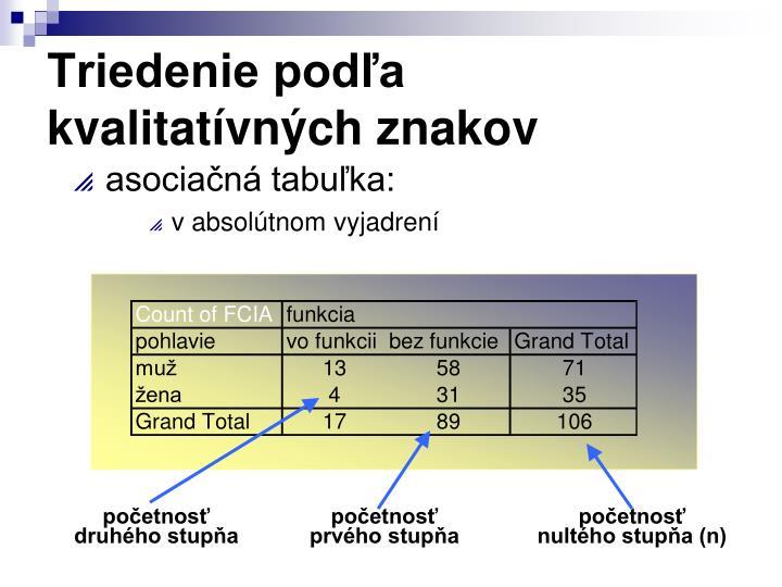 Triedenie podľa kvalitatívných znakov