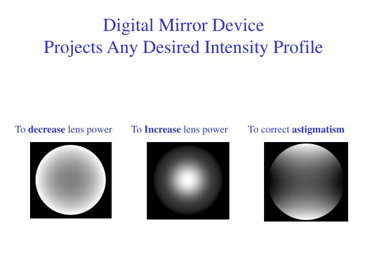 Digital Mirror Device