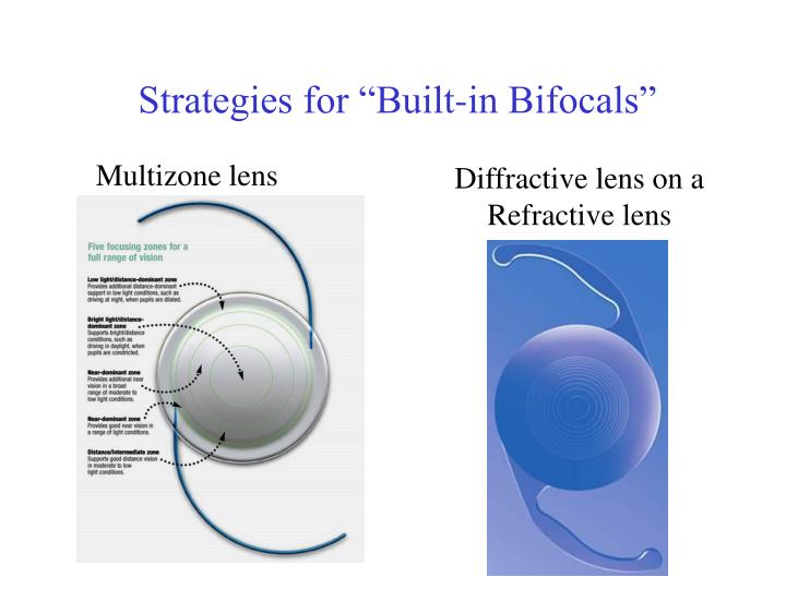"Strategies for ""Built-in Bifocals"""