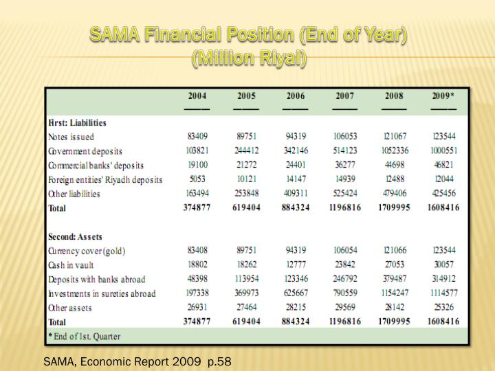 SAMA Financial Position (End of Year)