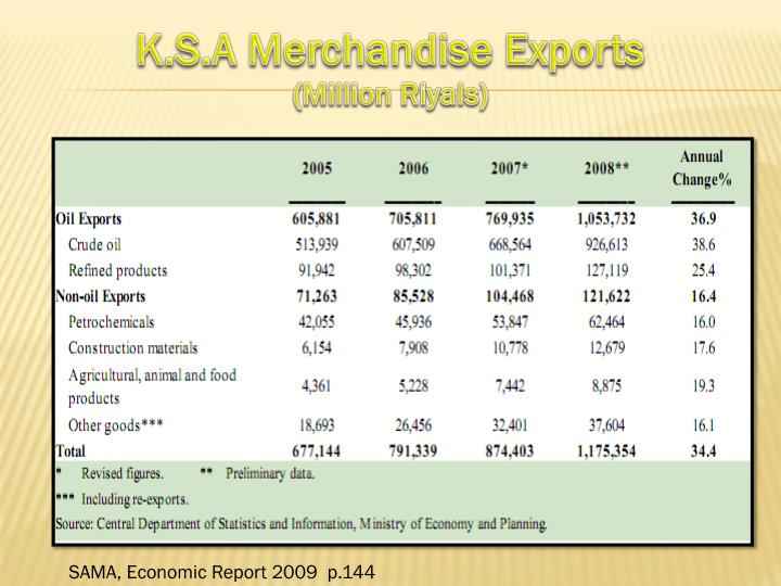 K.S.A Merchandise Exports