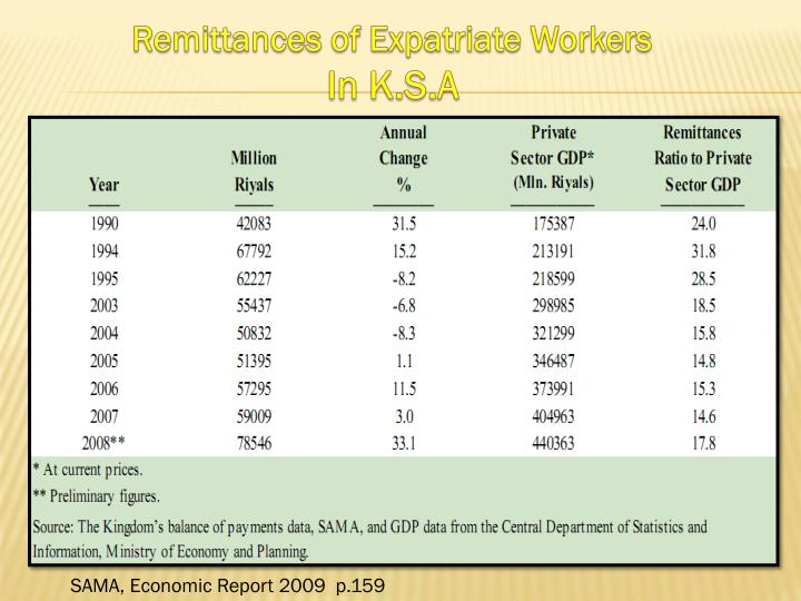 Remittances of Expatriate Workers
