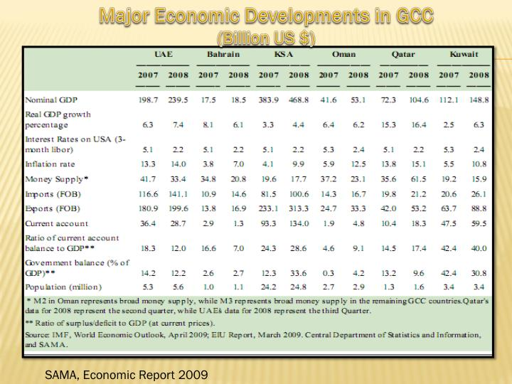 Major Economic Developments in GCC