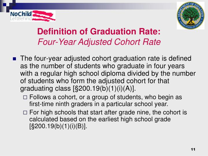 Definition of Graduation Rate: