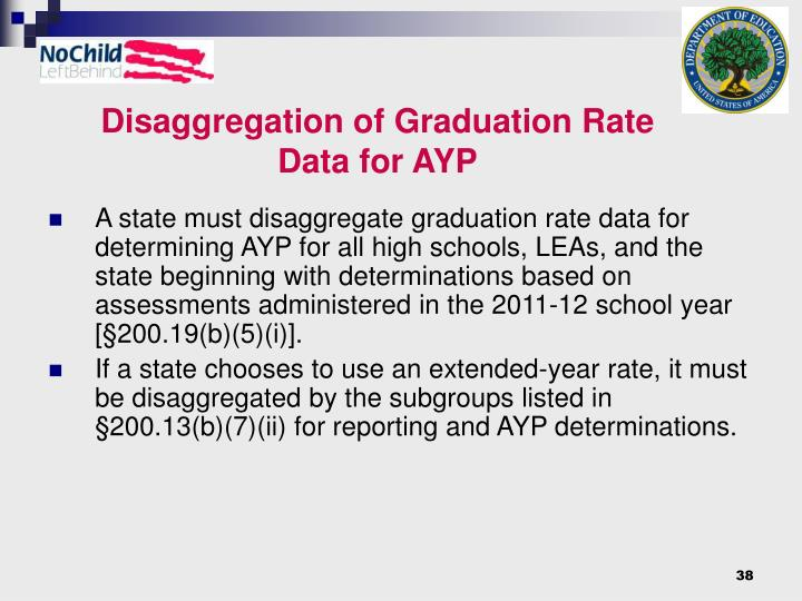 Disaggregation of Graduation Rate Data for AYP