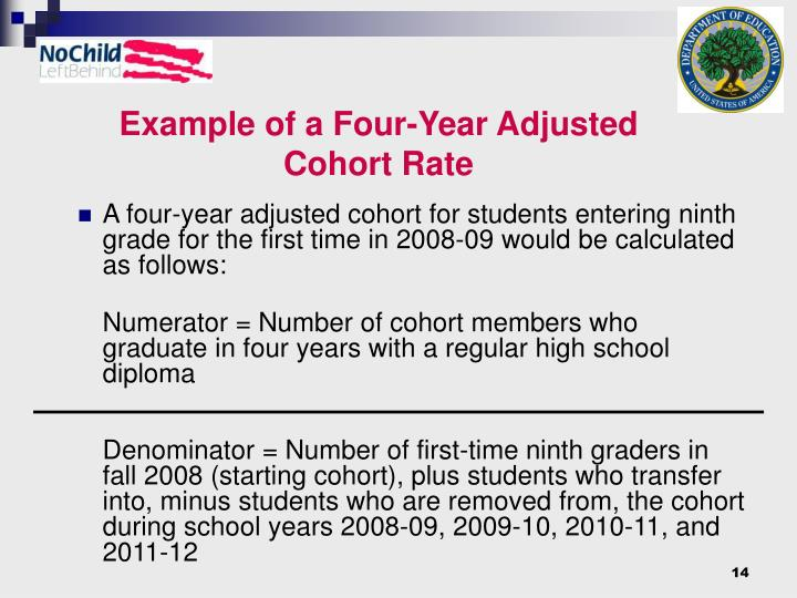 Example of a Four-Year Adjusted Cohort Rate