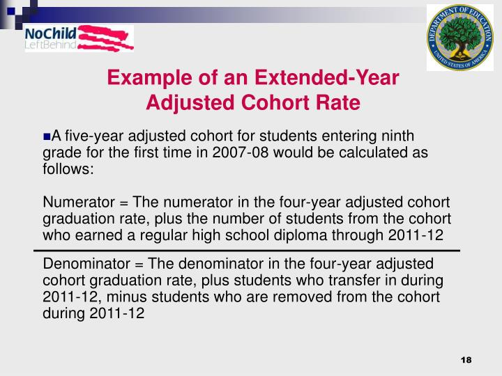 Example of an Extended-Year Adjusted Cohort Rate