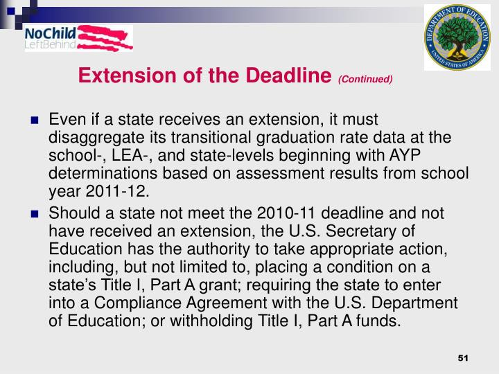 Extension of the Deadline