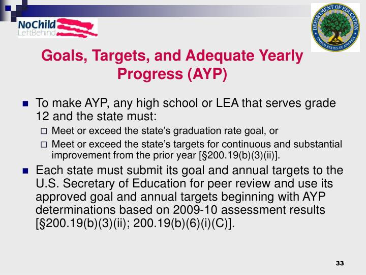 Goals, Targets, and Adequate Yearly Progress (AYP)