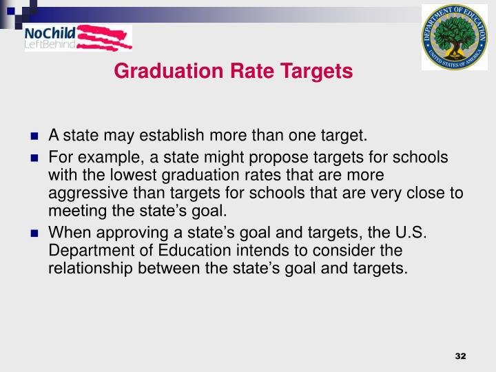 Graduation Rate Targets