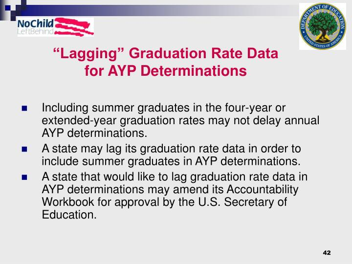 """Lagging"" Graduation Rate Data"