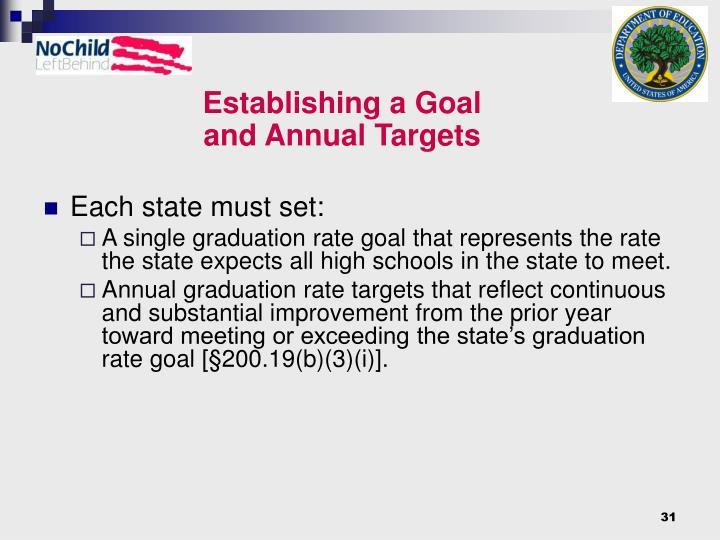 Establishing a Goal