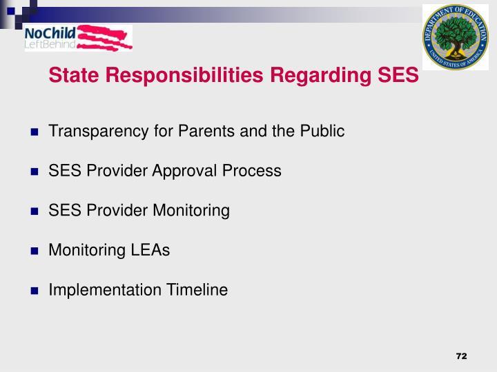State Responsibilities Regarding SES