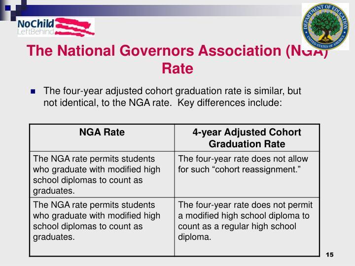 The National Governors Association (NGA) Rate