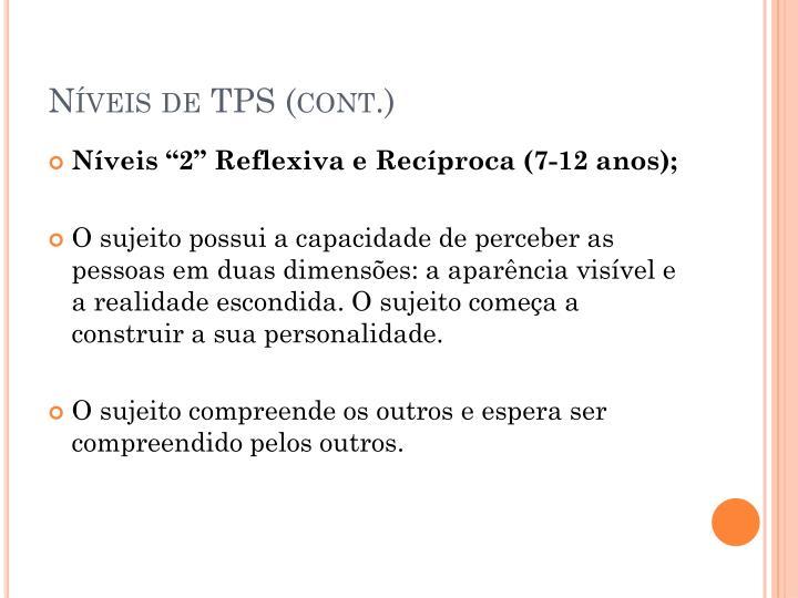 Níveis de TPS (