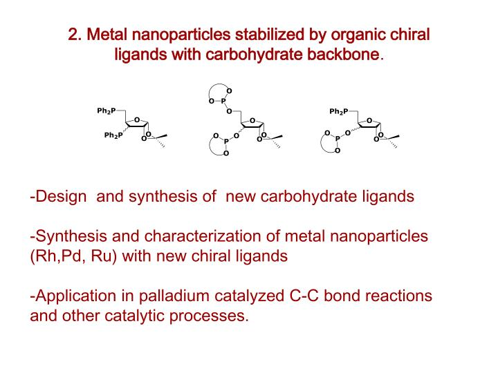 2. Metal nanoparticles stabilized by organic chiral ligands with carbohydrate backbone