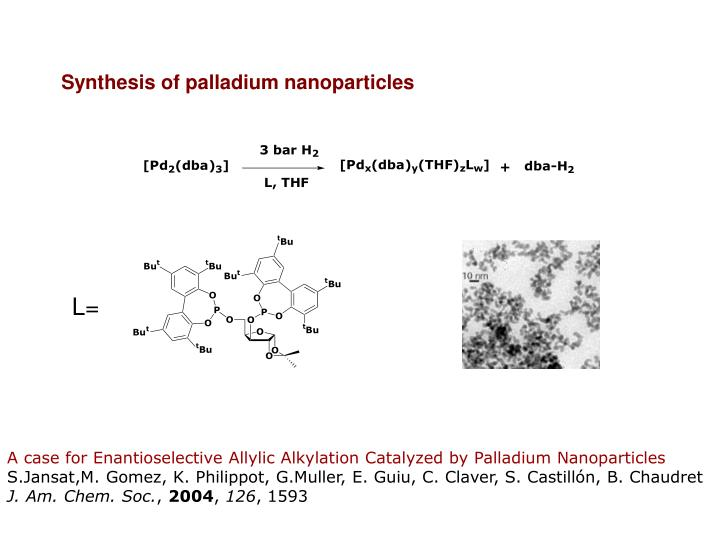 Synthesis of palladium nanoparticles