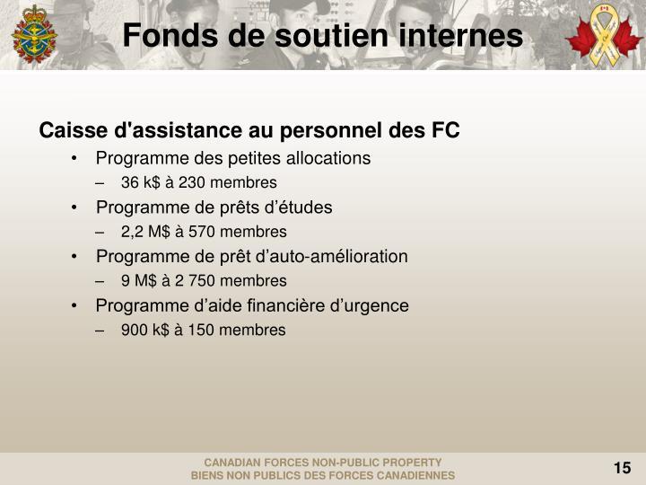 Fonds de soutien internes