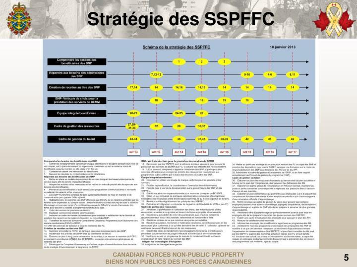 Stratégie des SSPFFC