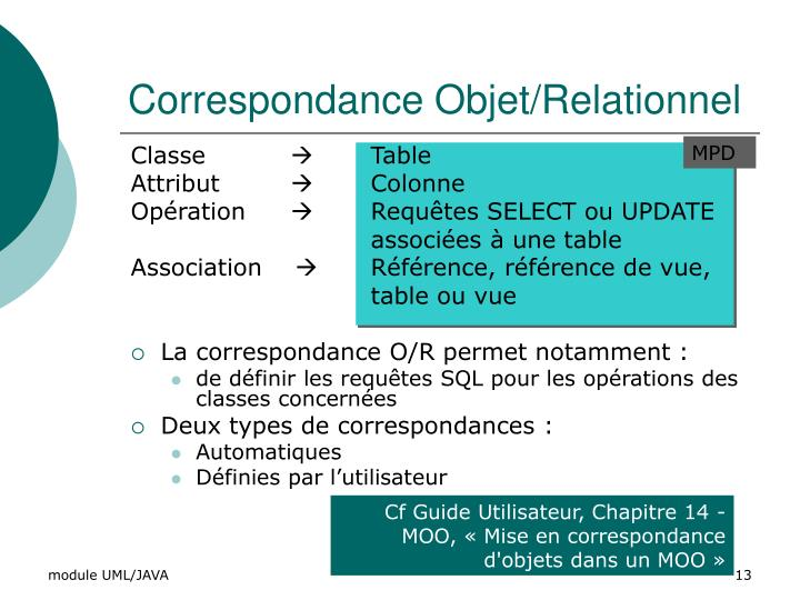 Correspondance Objet/Relationnel