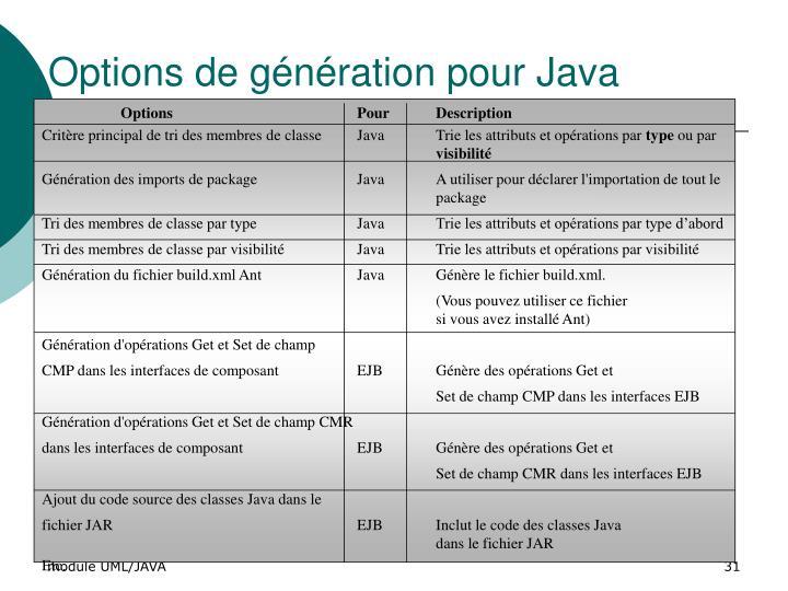 Options de génération pour Java