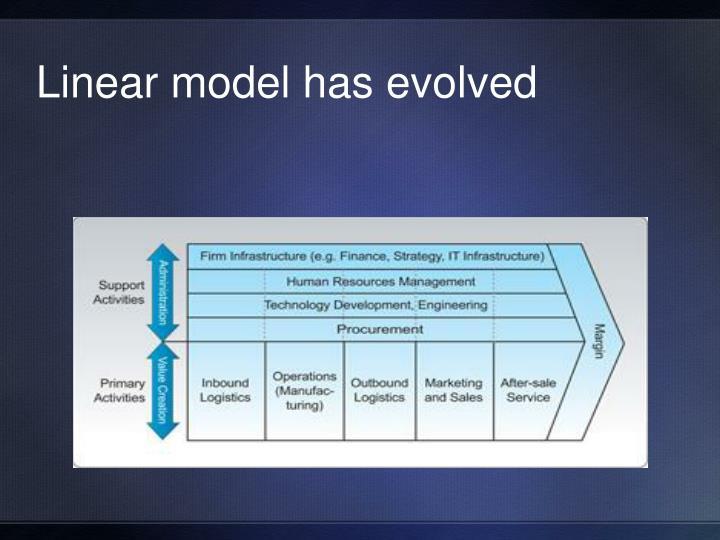 Linear model has evolved
