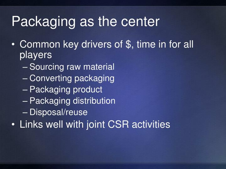 Packaging as the center
