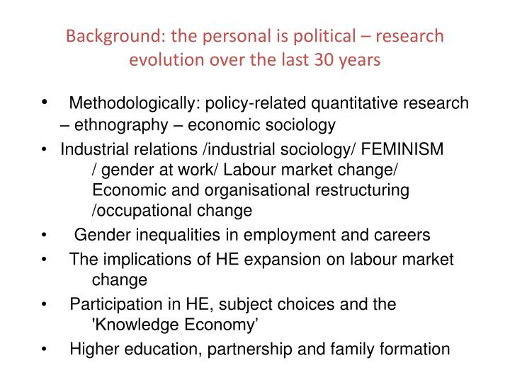 Background: the personal is political – research evolution over the last 30 years