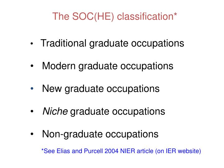 The SOC(HE) classification*