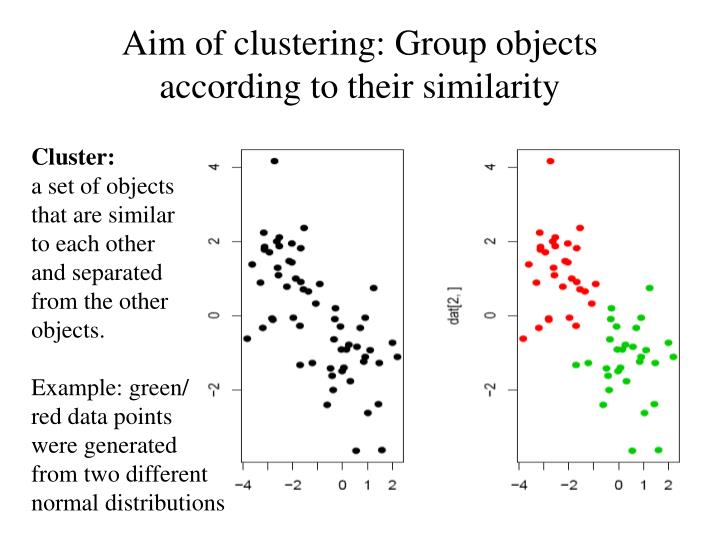 Aim of clustering group objects according to their similarity