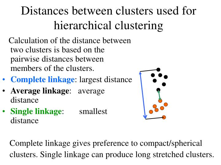 Distances between clusters used for hierarchical clustering