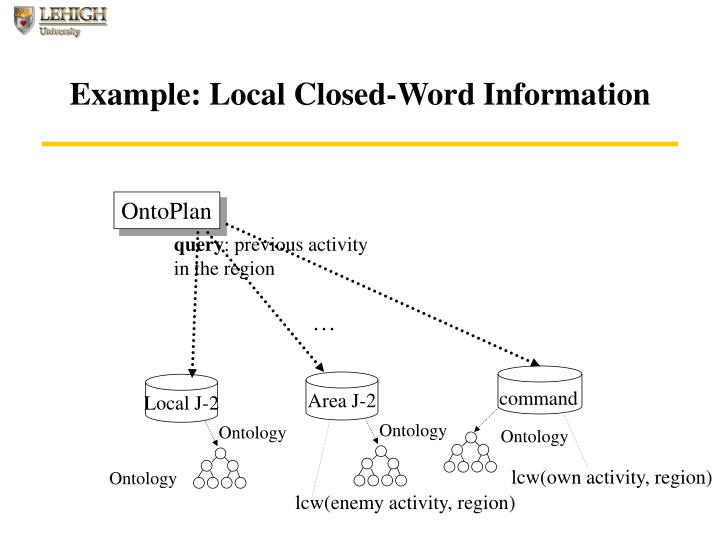Example: Local Closed-Word Information