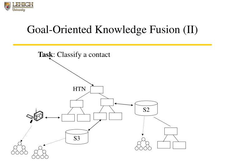 Goal-Oriented Knowledge Fusion (II)