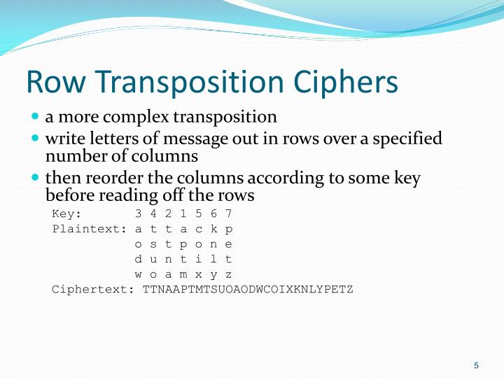 Row Transposition Ciphers