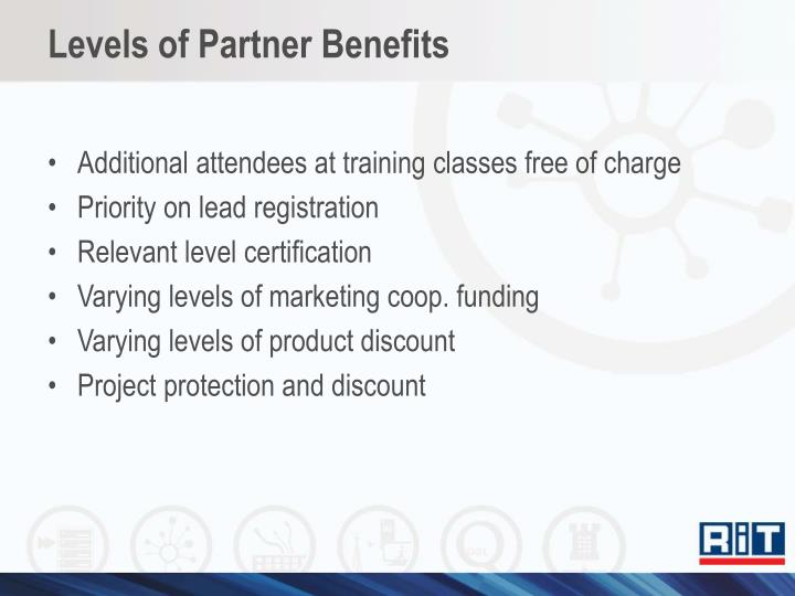 Levels of Partner Benefits
