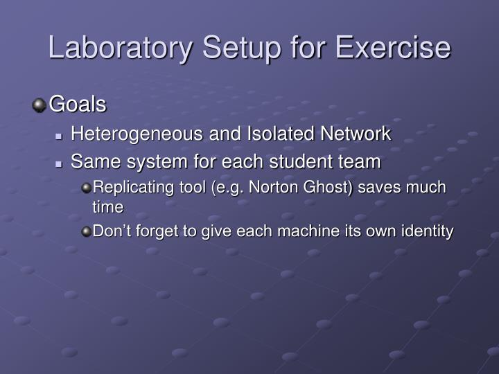 Laboratory Setup for Exercise