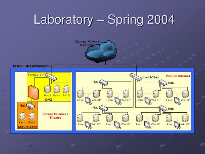 Laboratory – Spring 2004