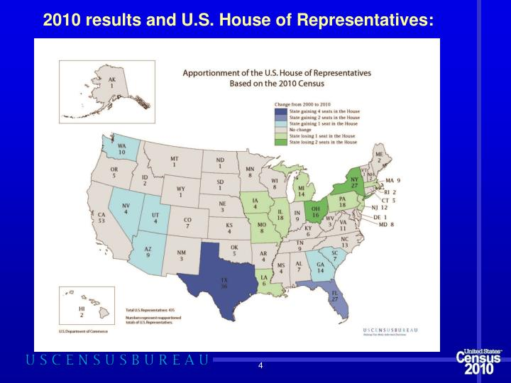 2010 results and U.S. House of Representatives: