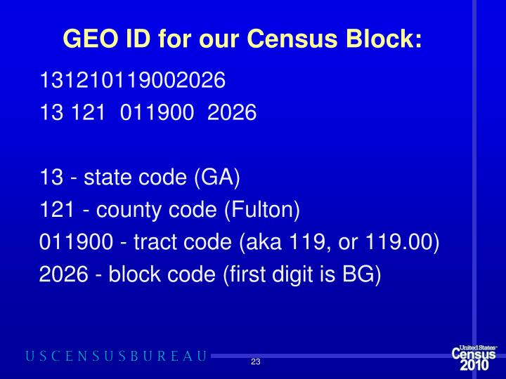 GEO ID for our Census Block: