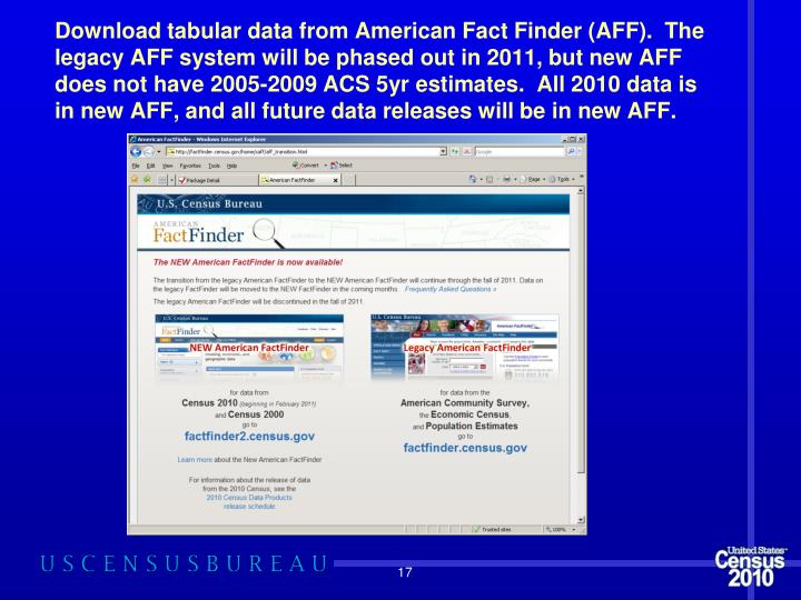 Download tabular data from American Fact Finder (AFF).  The legacy AFF system will be phased out in 2011, but new AFF does not have 2005-2009 ACS 5yr estimates.  All 2010 data is in new AFF, and all future data releases will be in new AFF.