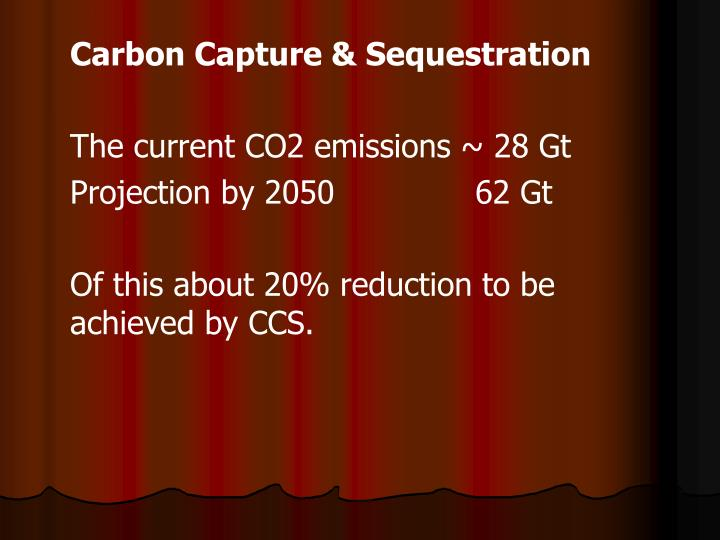 Carbon Capture & Sequestration