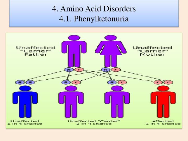 4. Amino Acid Disorders