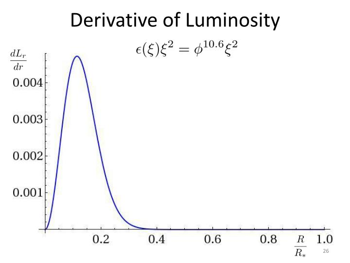 Derivative of Luminosity
