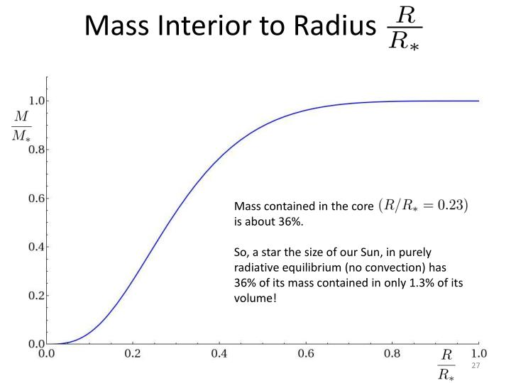 Mass Interior to Radius