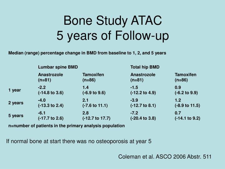 Bone Study ATAC