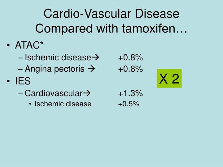 Cardio-Vascular Disease