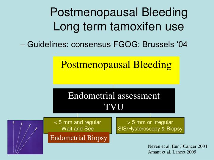 Postmenopausal Bleeding